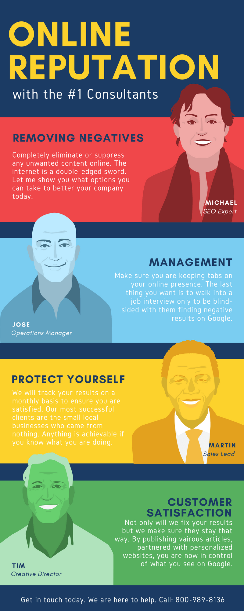 Infographic online reputation management